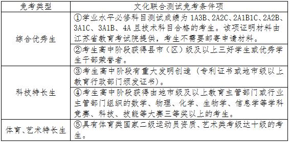 南京科技职业学院2016年单独招生文化联测免考政策